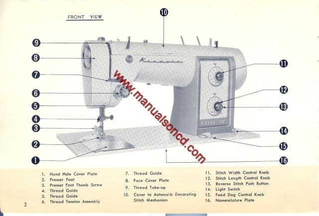 Kenmore Model 40 40400 Sewing Machine Instruction Manual Cool How To Thread A Sears Kenmore Sewing Machine Model 158