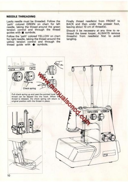 HuskyLock 340D Serger Sewing Manual Instruction Manual