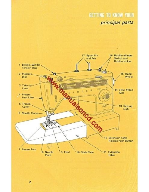 singer 534 stylist sewing machine instruction manual kenmore sewing machine manuals free kenmore sewing machine manuals 158