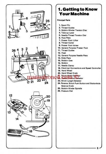 Singer Models 244 - 3150 Sewing Machine Instruction Manual