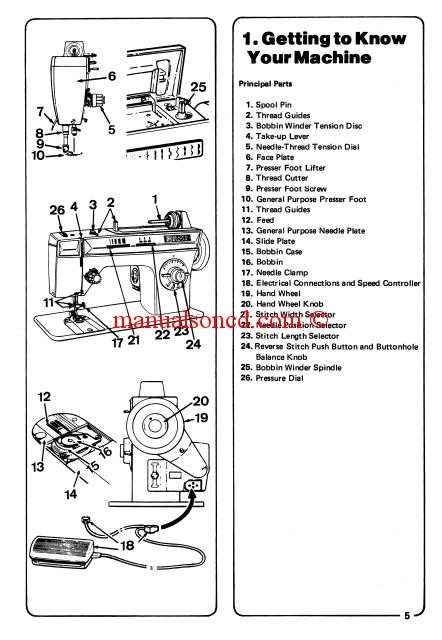 Model  Sewing Machine Instruction Manual