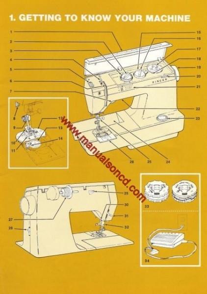 Singer 920 Futura 2 Sewing Machine Instruction Manual