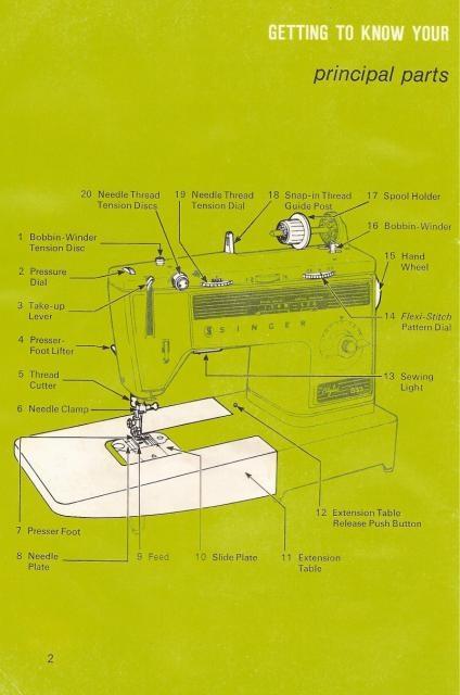 Singer 833 Stylist Sewing Machine Instruction Manual
