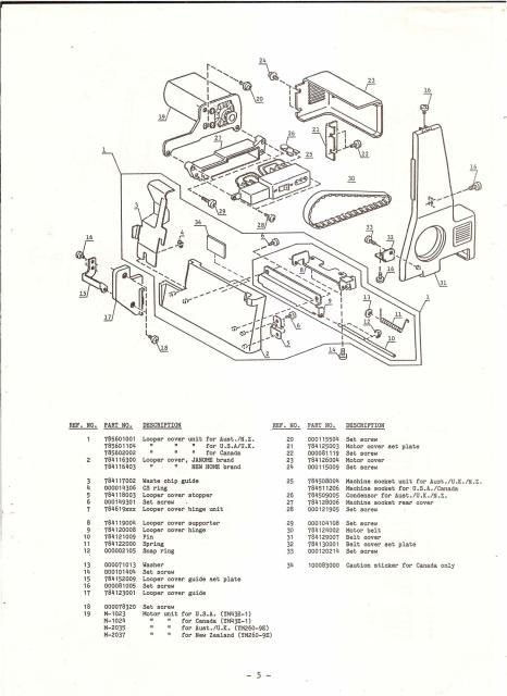 janome mylock 234 sewing machine service manual rh manualsoncd com Fax Machine Clip Art Old Fax Machine