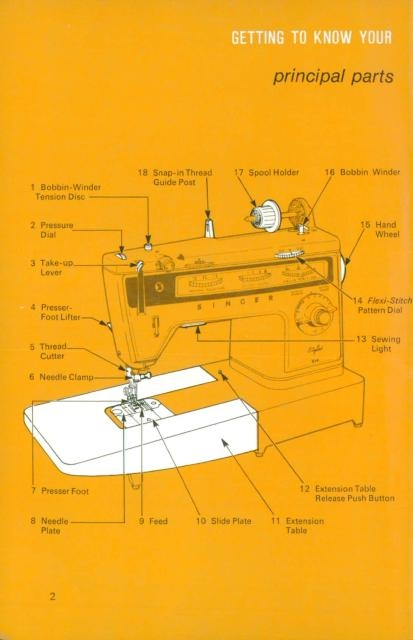 Singer 814 834 finesse sewing machine threading diagram simple.