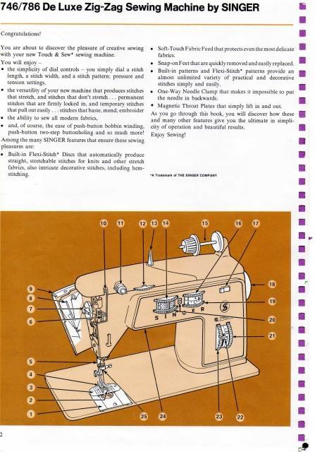 singer 786 sewing machine instruction manual rh manualsoncd com singer sewing machines instruction manual free singer sewing machine user manual