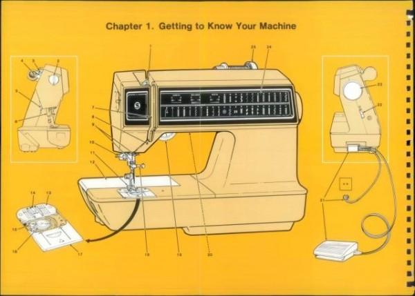 Singer 2001 Futura Sewing Machine Manual