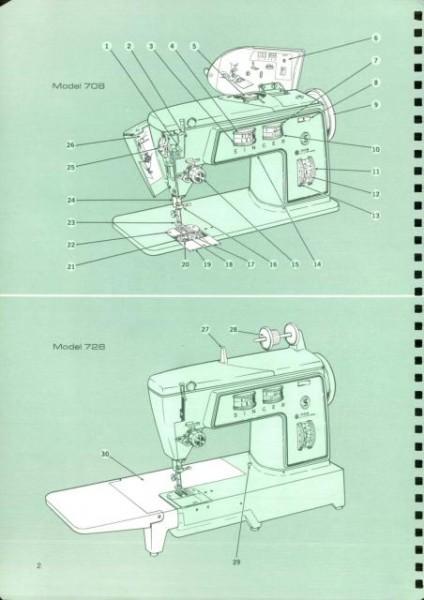 Singer 728 Sewing Machine Instruction Manual