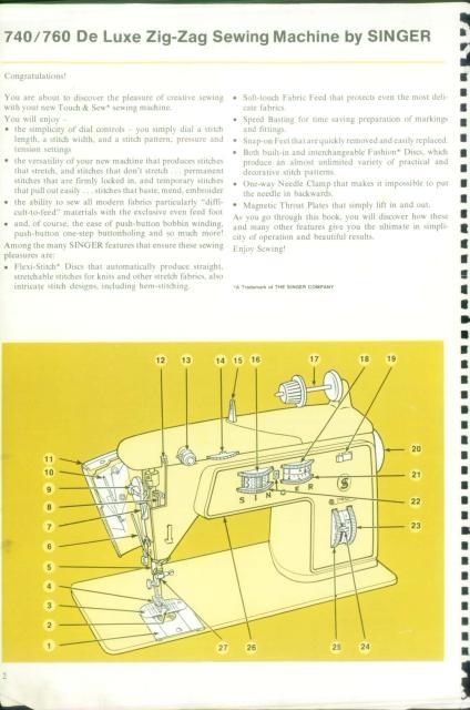 singer 760 sewing machine instruction manual rh manualsoncd com Owner's Manual Repair Manuals