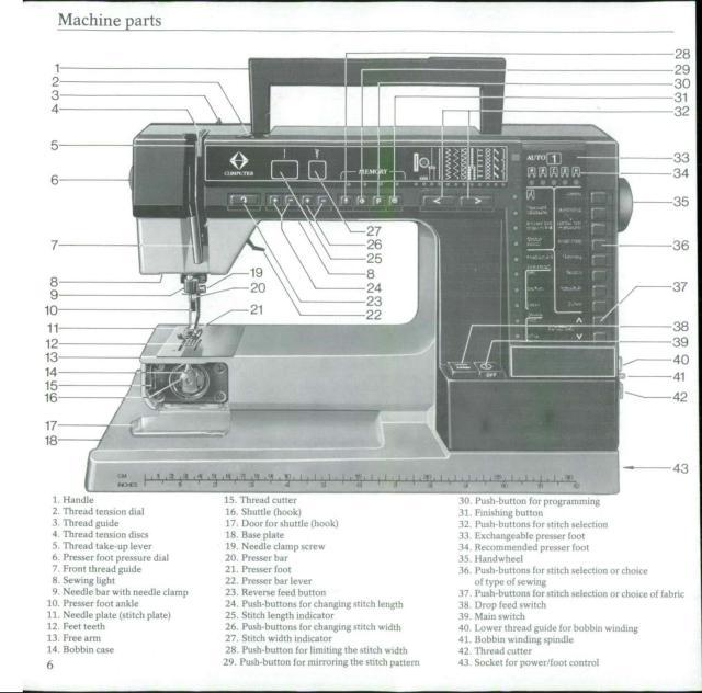 viking 990 prisma sewing machine instruction manual