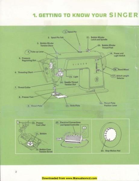 Singer 609 Sewing Machine Instruction Manual
