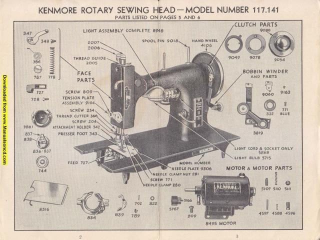 Kenmore 117 141 Rotary Sewing Machine Instruction Manual