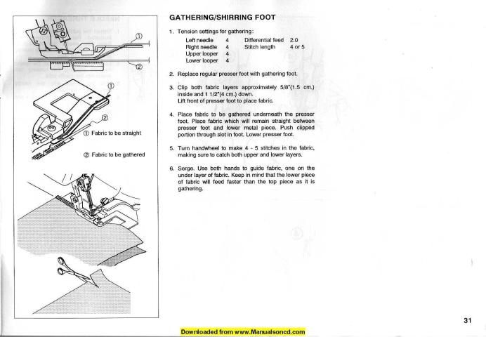 white 2000 superlock sewing machine instruction manual rh manualsoncd com
