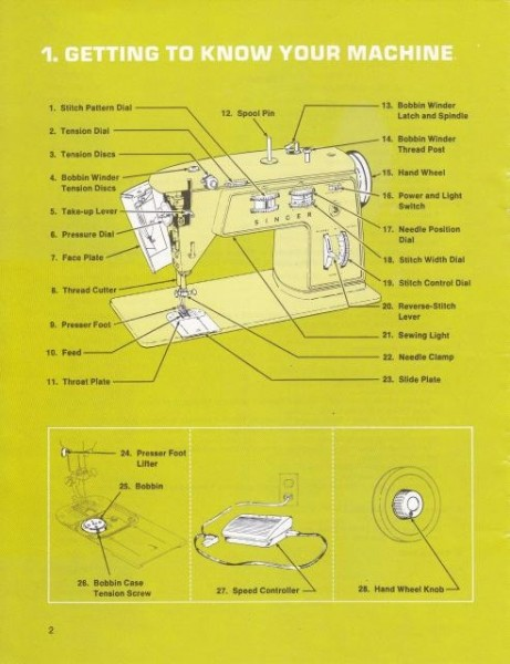 Singer 714 Sewing Machine Instruction Manual