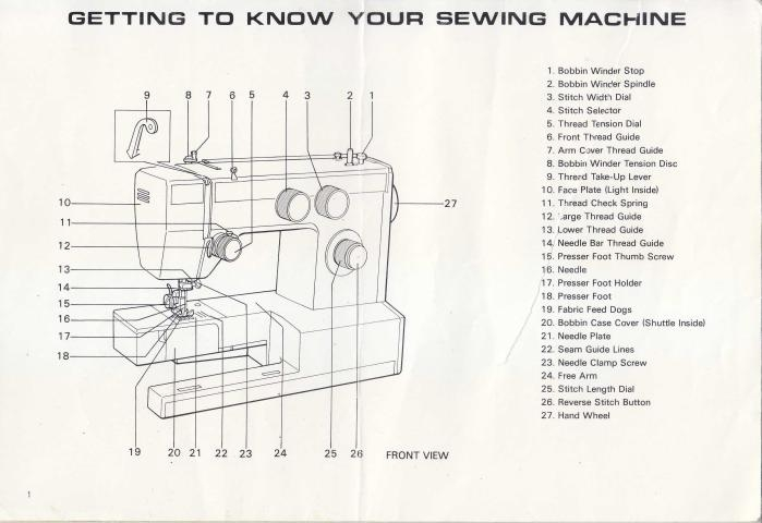 Montgomery wards sewing machine instruction and service manuals.