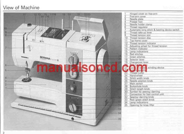 Bernina 930 Sewing Machine Instruction Manual