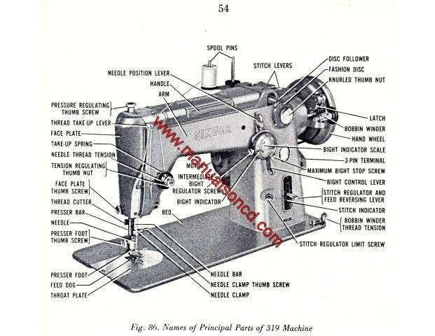 Singer 40 Sewing Machine Instruction Manual Cool Singer Sewing Machine Parts Names