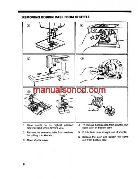Kenmore Model 158.1340, 1345, 1350, 1355, 1358, 1561, 1595 Manual