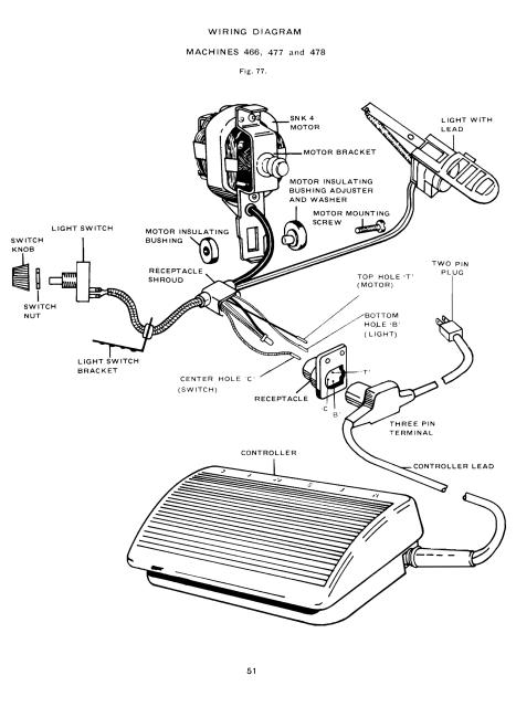 Repair Sewing Machine Manual