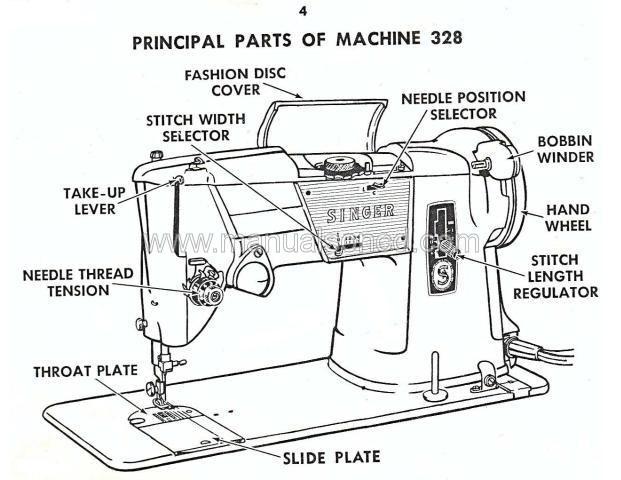 singer zigzag chainstitch sewing machine instruction manual