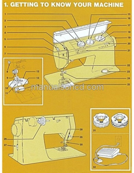 Singer 900 Futura Instruction And Owners Manual Download