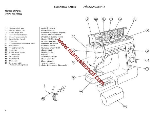 Janome MS40 MS40 Sewing Machine Instruction Manual Simple Instruction Manual For Janome Sewing Machine