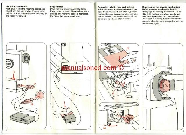 pfaff 1196 1197 1199 1209 sewing machine instruction manual rh manualsoncd com Pfaff 360 Sewing Machine Manual Sewing Machine Manuals Pfaff 139